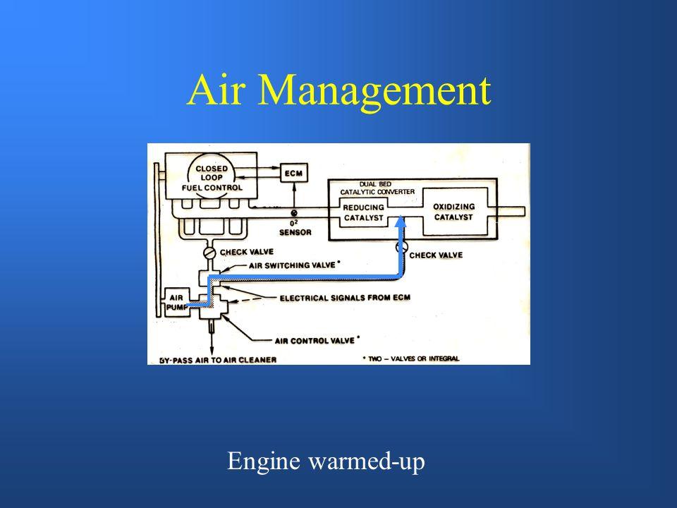 Air Management System Air Pump Engine cold