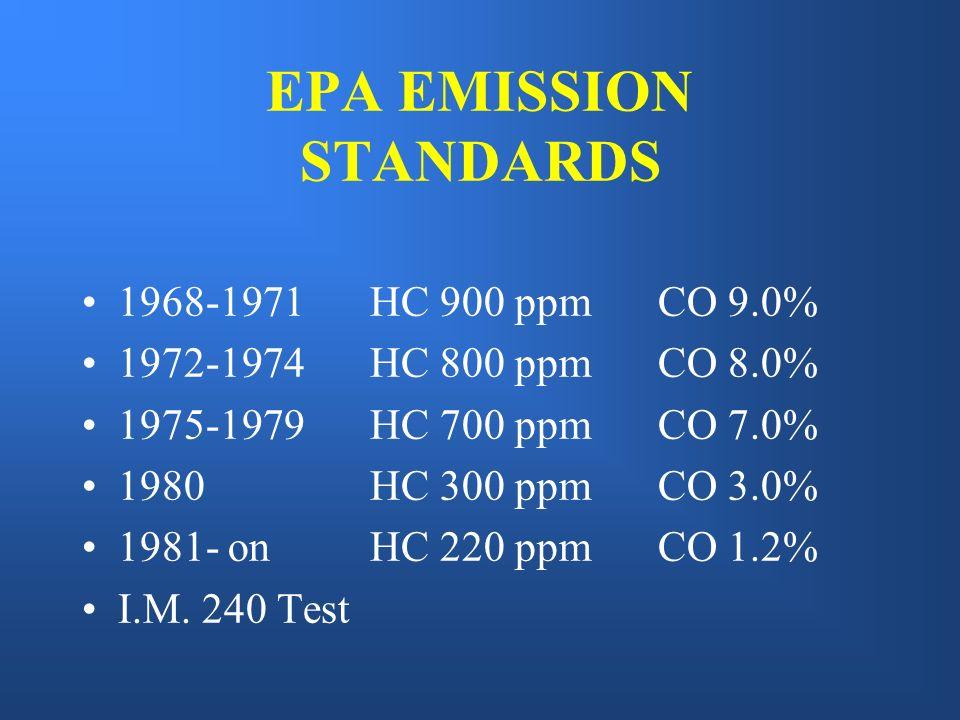 Measuring Exhaust Emissions 4 Gas Analyzer 4 Gas Analyzer HC, CO, CO2, O2 HC, CO, CO2, O2 5 Gas Analyzer HC, CO, CO2, O2, NOx