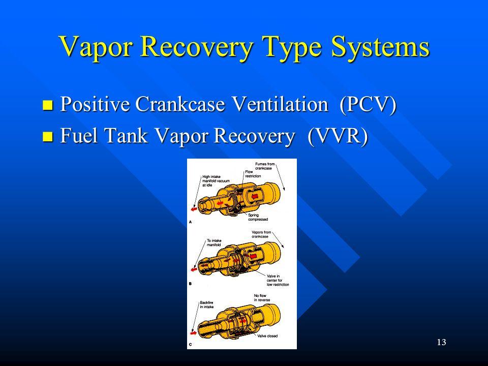 12 Road Draft Tubes Pre-PCV Pre-PCV Crankcase vapors vented into atmosphere Crankcase vapors vented into atmosphere