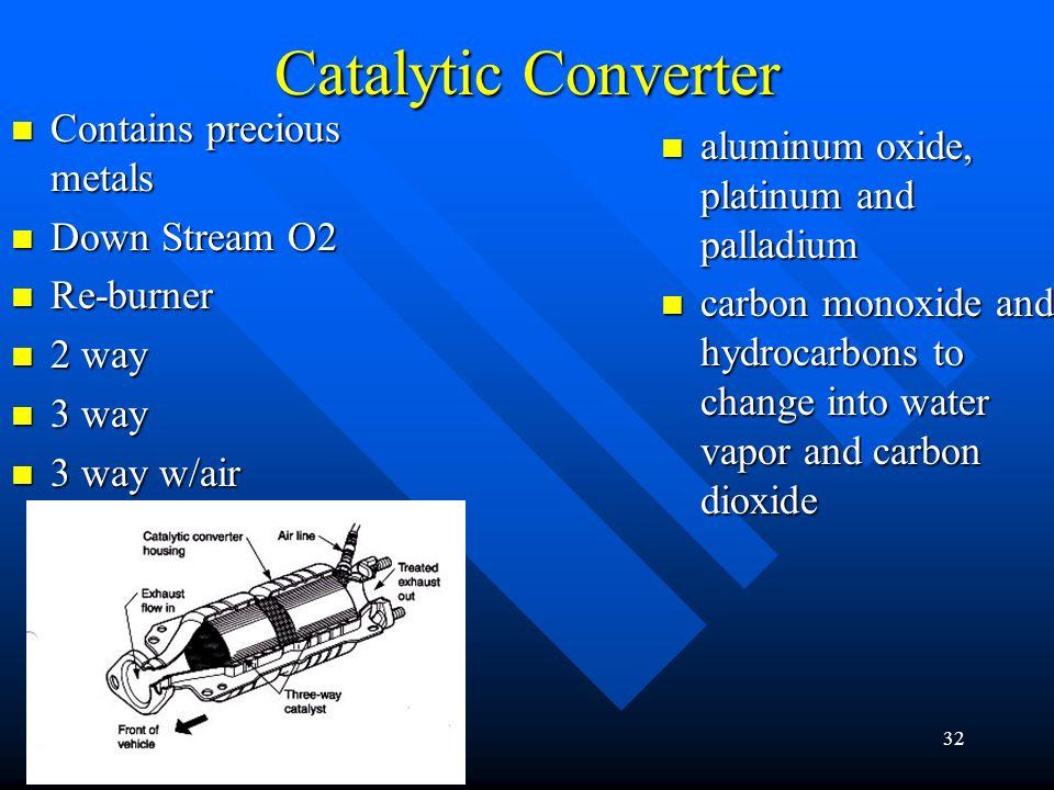 31 AIR INJECTION SYSTEMS Pump air –Exhaust manifold –Catalytic converter Air Pump Air Pump Diverter Valve Diverter Valve One-way Valves One-way Valves