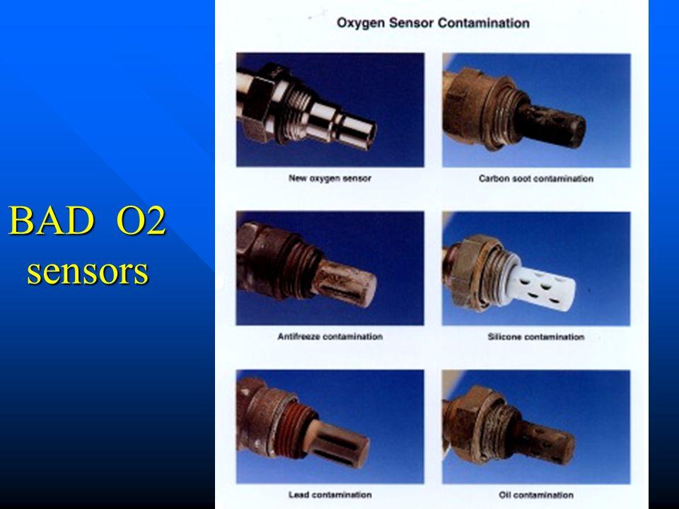 37 Oxygen Sensors