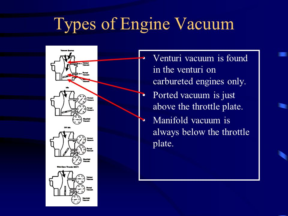 Types of Engine Vacuum Venturi vacuum is found in the venturi on carbureted engines only. Ported vacuum is just above the throttle plate. Manifold vac