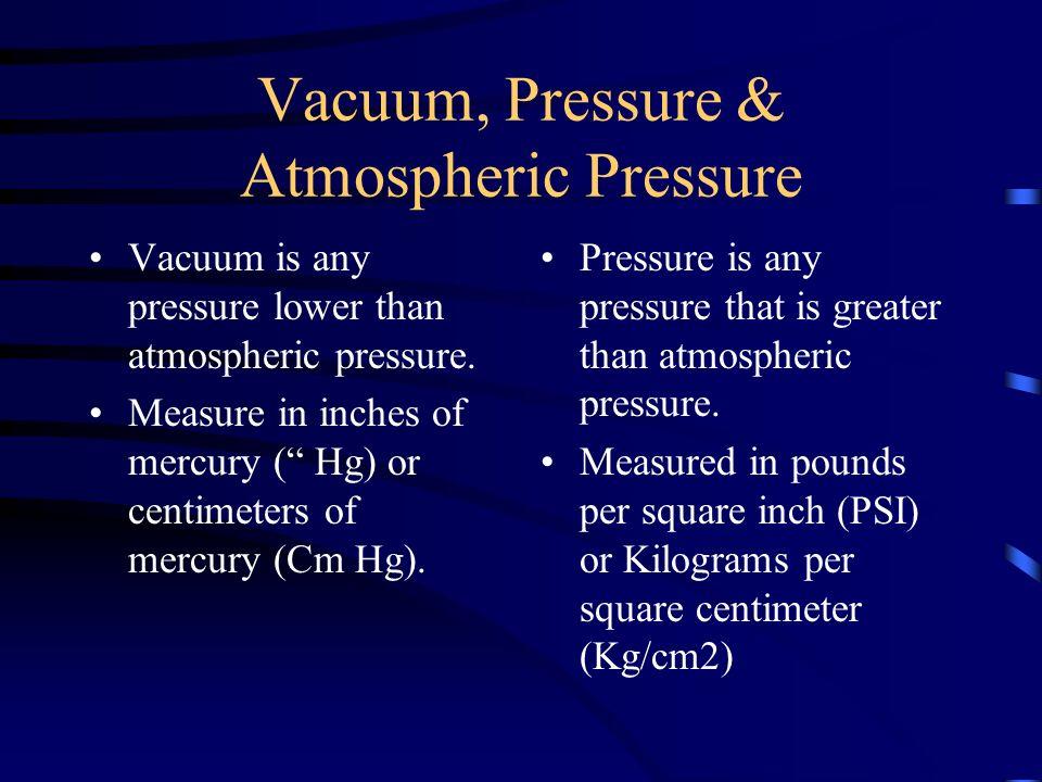 Vacuum, Pressure & Atmospheric Pressure Vacuum is any pressure lower than atmospheric pressure. Measure in inches of mercury ( Hg) or centimeters of m
