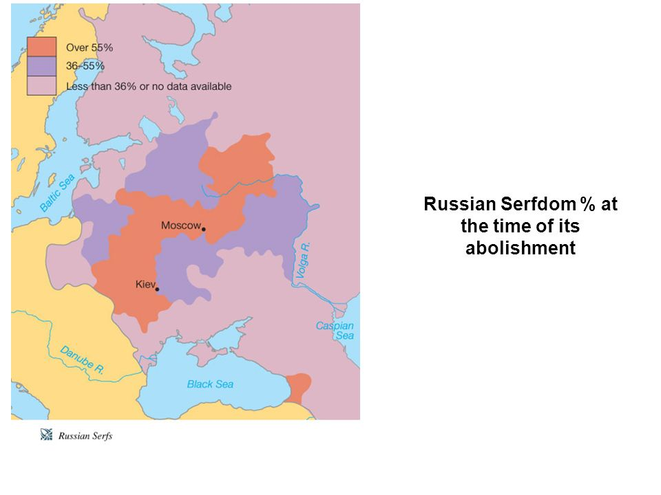 Russian Serfdom % at the time of its abolishment