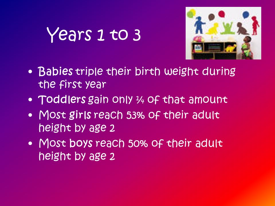 Years 1 to 3 Babies triple their birth weight during the first year Toddlers gain only ¼ of that amount Most girls reach 53% of their adult height by