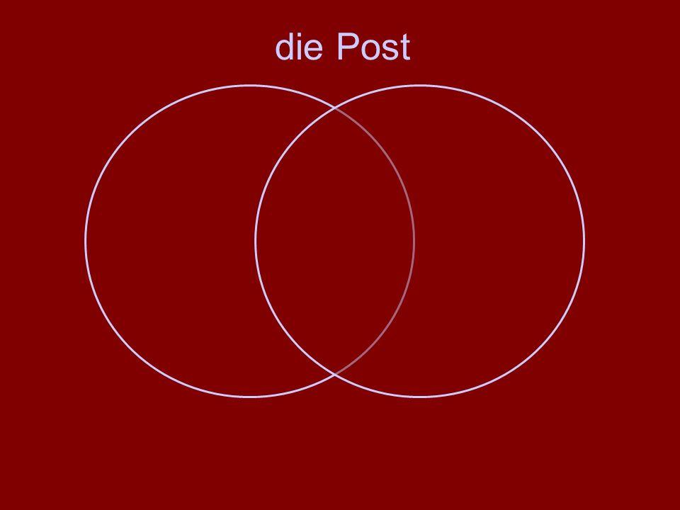Venn Diagram page 105