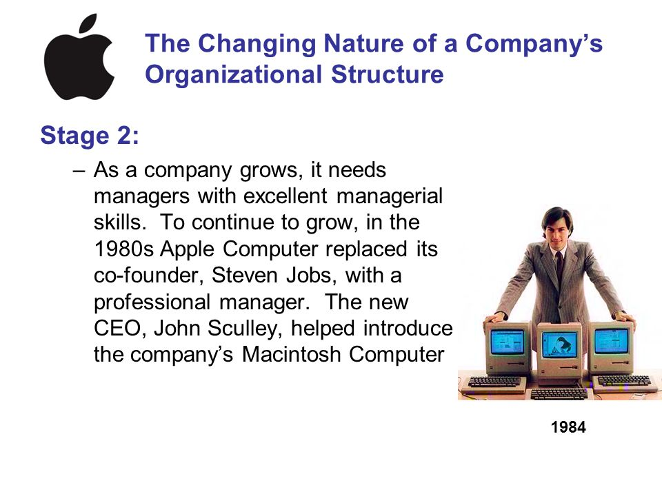 The Changing Nature of a Companys Organizational Structure Stage 2: –As a company grows, it needs managers with excellent managerial skills.