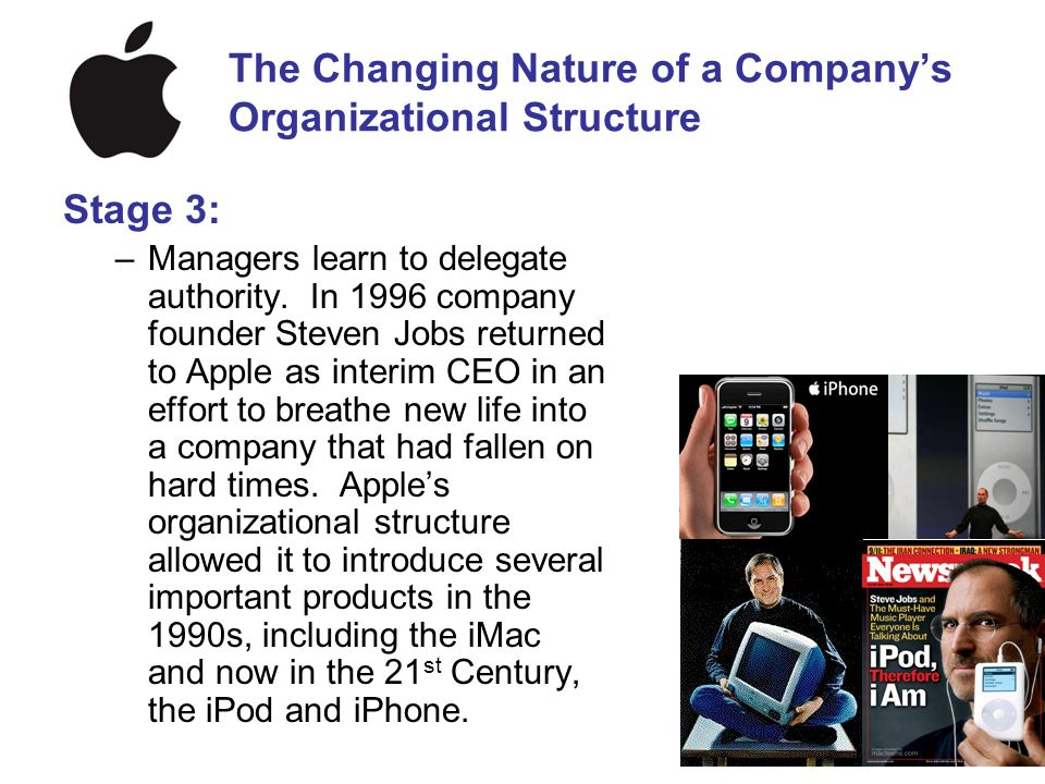 The Changing Nature of a Companys Organizational Structure Stage 3: –Managers learn to delegate authority.