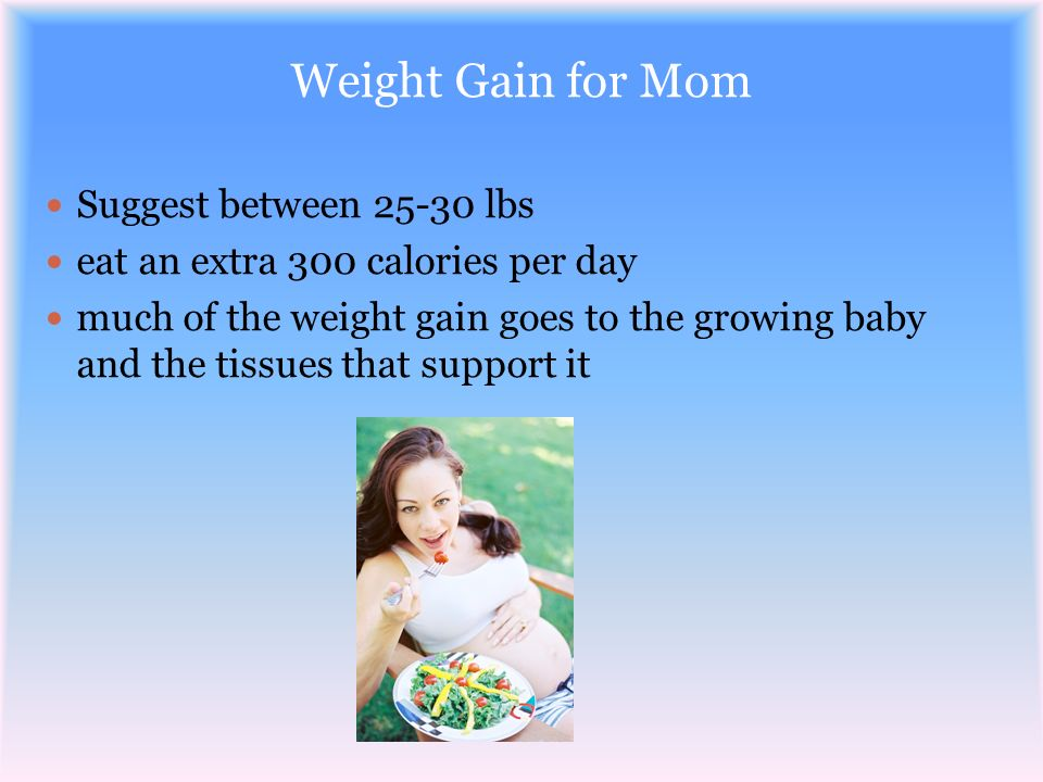 Weight Gain for Mom Suggest between 25-30 lbs eat an extra 300 calories per day much of the weight gain goes to the growing baby and the tissues that