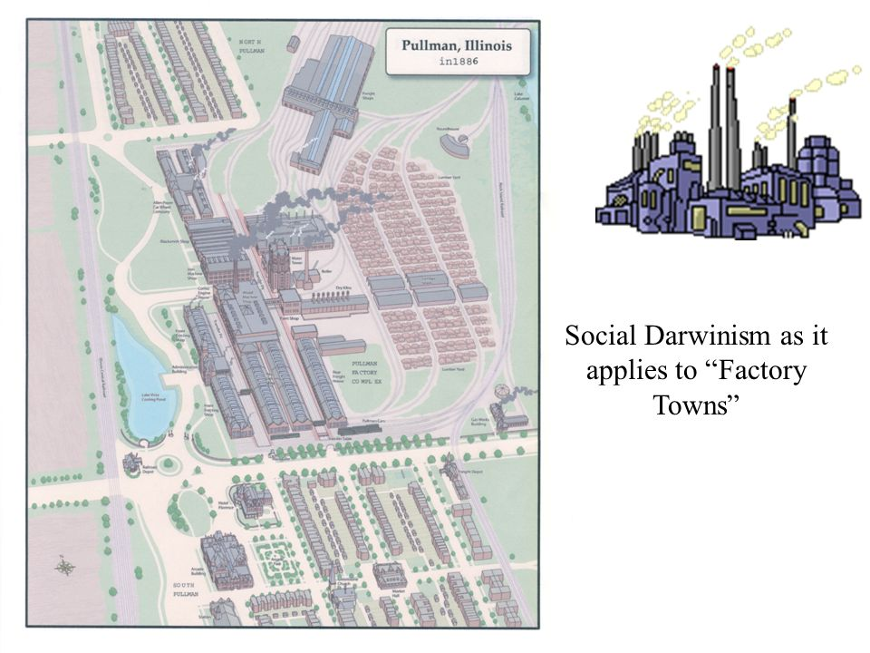 Social Darwinism as it applies to… Workers and Owners Rich and Poor The U.S.