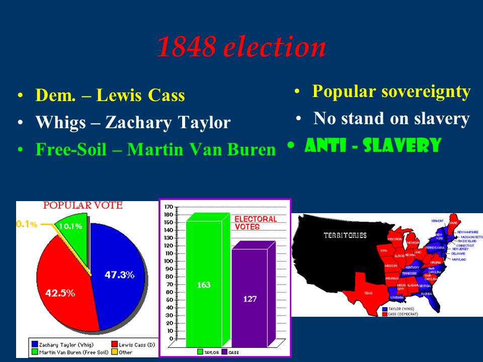 1848 election Dem.