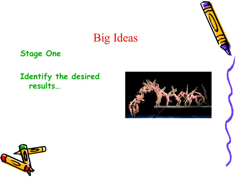 Big Ideas Stage One Identify the desired results…