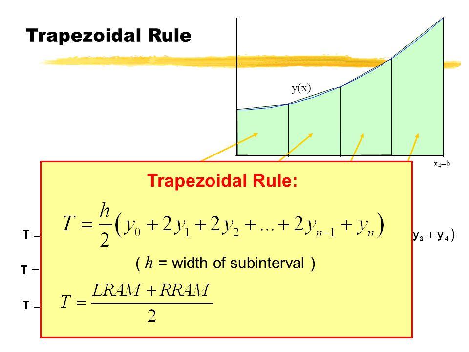 Trapezoidal Rule x 0 =a y(x) x1x1 x2x2 x3x3 x 4 =b Trapezoidal Rule: ( h = width of subinterval )