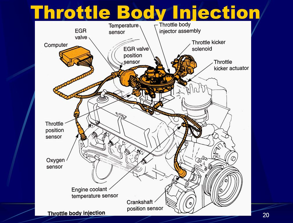 20 Throttle Body Injection