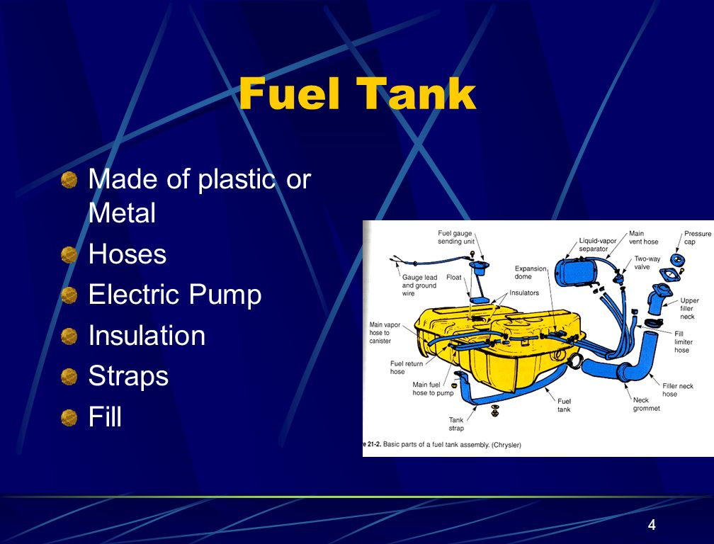 4 Fuel Tank Made of plastic or Metal Hoses Electric Pump Insulation Straps Fill