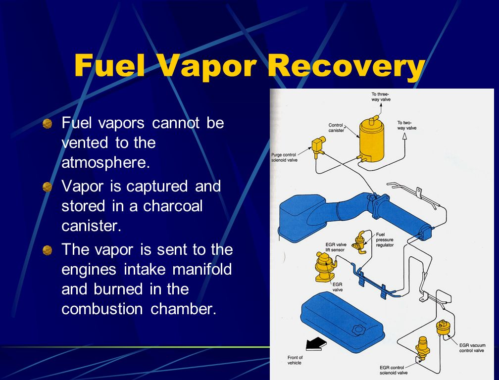 5 Fuel Vapor Recovery Fuel vapors cannot be vented to the atmosphere. Vapor is captured and stored in a charcoal canister. The vapor is sent to the en
