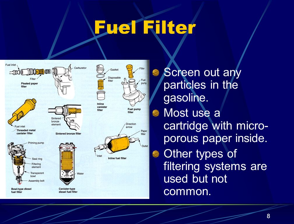 8 Fuel Filter Screen out any particles in the gasoline. Most use a cartridge with micro- porous paper inside. Other types of filtering systems are use
