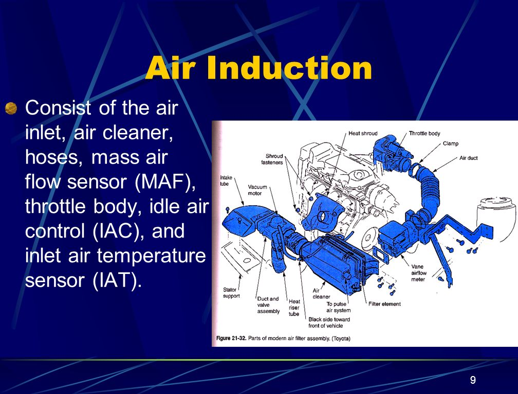 9 Air Induction Consist of the air inlet, air cleaner, hoses, mass air flow sensor (MAF), throttle body, idle air control (IAC), and inlet air tempera