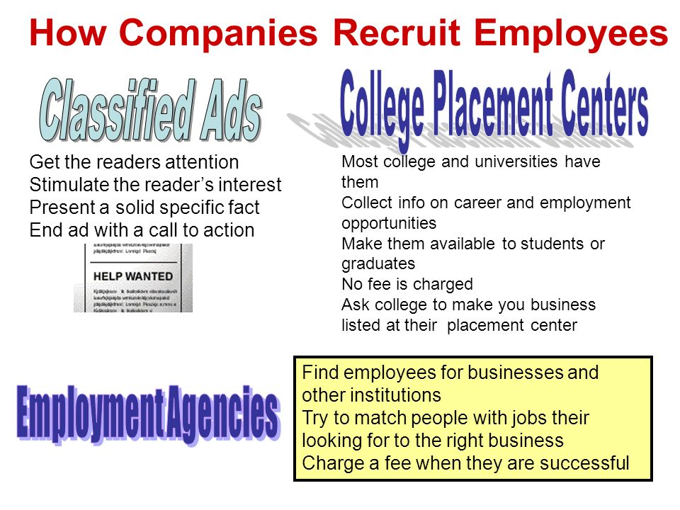How Companies Recruit Employees Get the readers attention Stimulate the readers interest Present a solid specific fact End ad with a call to action Fi