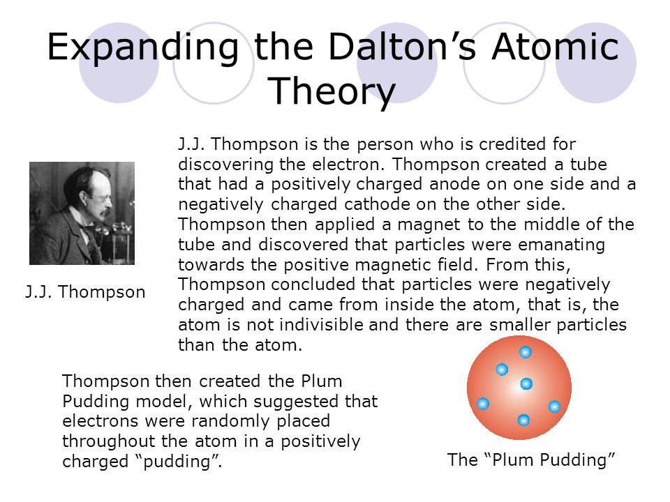 Expanding the Daltons Atomic Theory J.J. Thompson is the person who is credited for discovering the electron. Thompson created a tube that had a posit