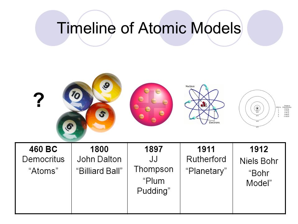 Timeline of Atomic Models 460 BC Democritus Atoms 1800 John Dalton Billiard Ball 1897 JJ Thompson Plum Pudding 1911 Rutherford Planetary 1912 Niels Bo