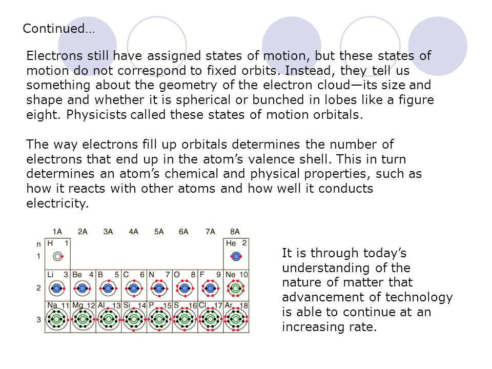 The way electrons fill up orbitals determines the number of electrons that end up in the atoms valence shell. This in turn determines an atoms chemica