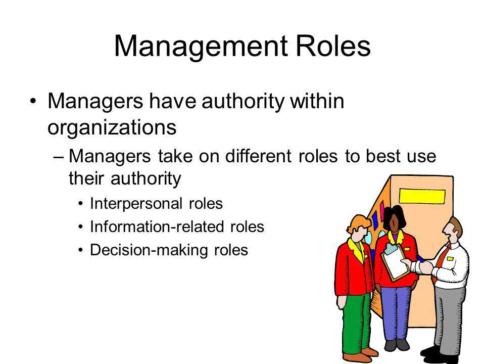Management Roles Managers have authority within organizations –Managers take on different roles to best use their authority Interpersonal roles Inform