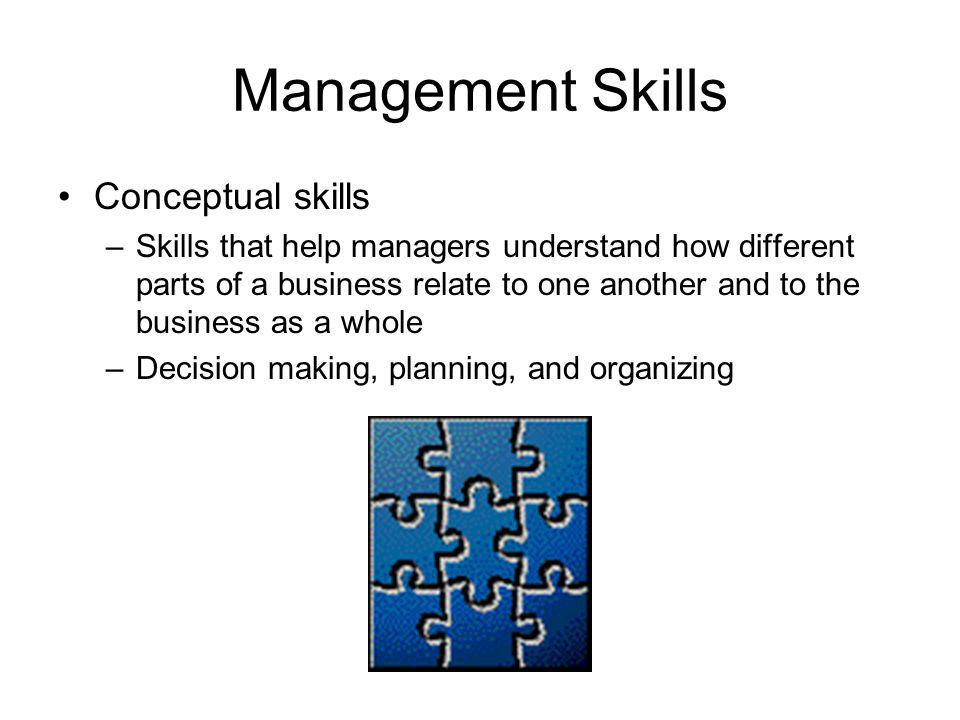 Management Skills Conceptual skills –Skills that help managers understand how different parts of a business relate to one another and to the business