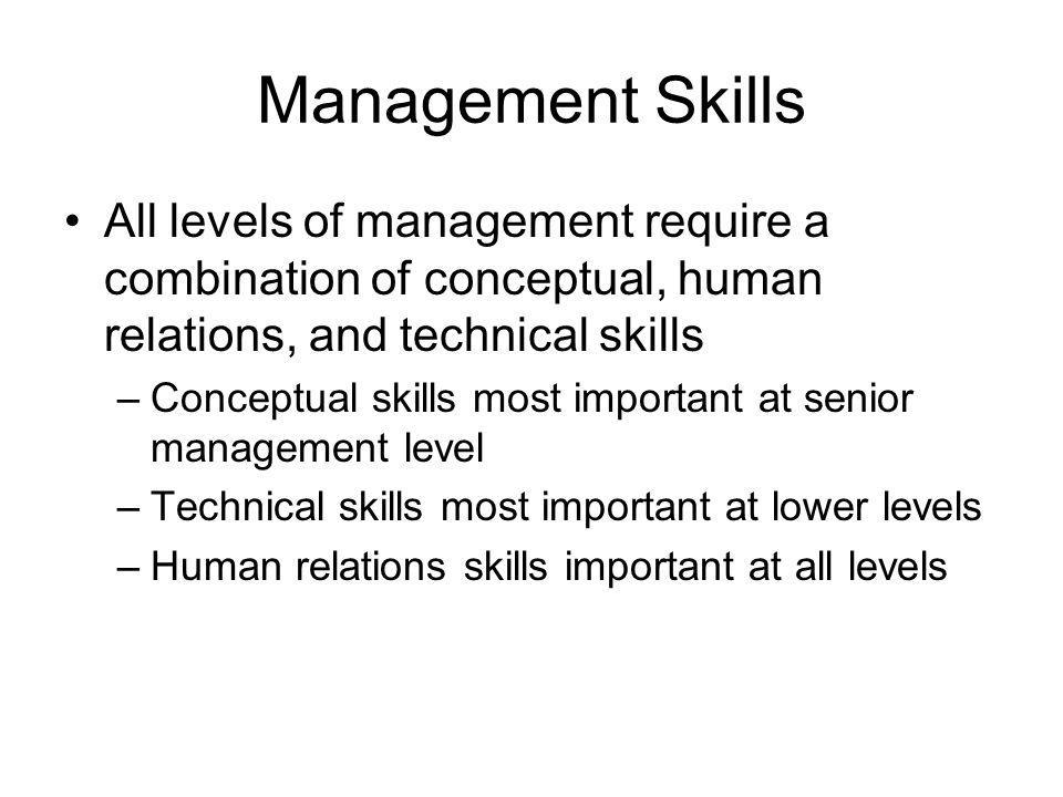 Management Skills All levels of management require a combination of conceptual, human relations, and technical skills –Conceptual skills most importan
