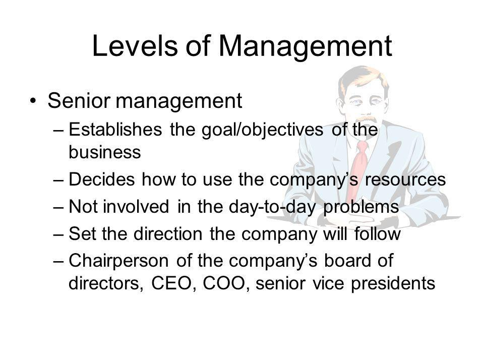Levels of Management Senior management –Establishes the goal/objectives of the business –Decides how to use the companys resources –Not involved in th