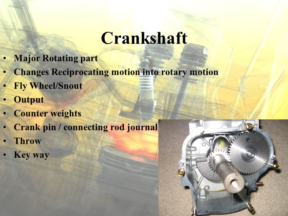 Crankshaft Major Rotating part Changes Reciprocating motion into rotary motion Fly Wheel/Snout Output Counter weights Crank pin / connecting rod journ