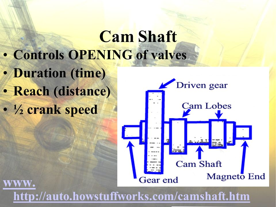 Cam Shaft Controls OPENING of valves Duration (time) Reach (distance) ½ crank speed www. http://auto.howstuffworks.com/camshaft.htm