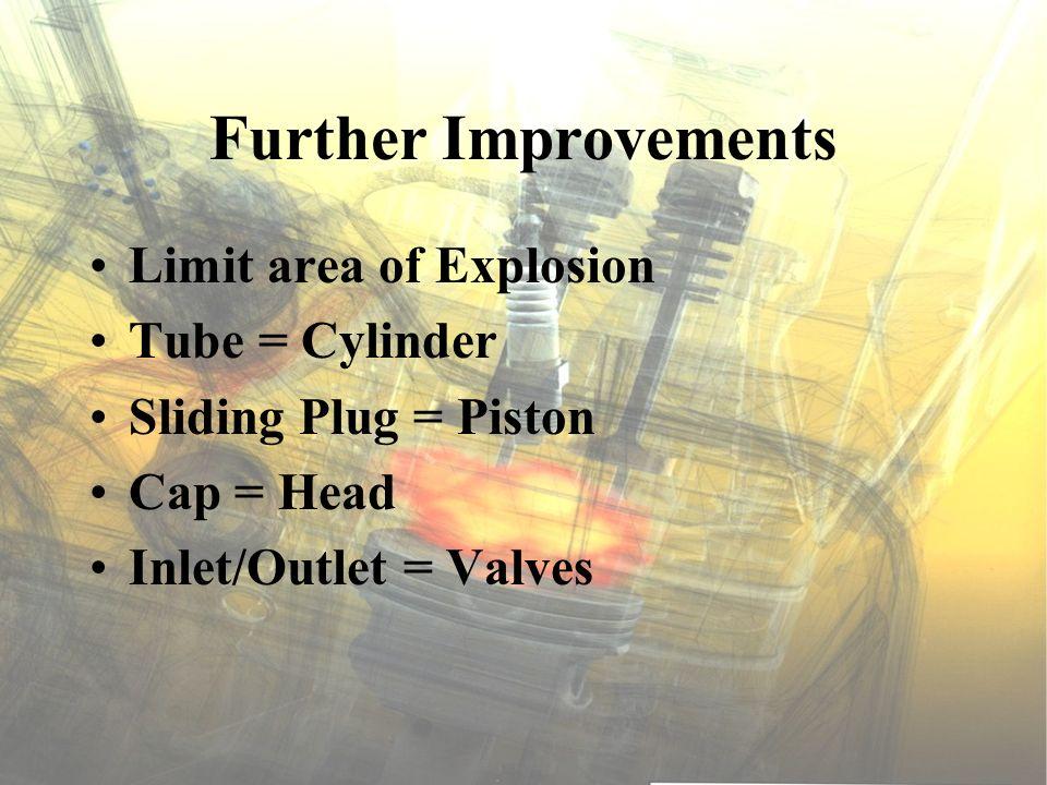 Further Improvements Limit area of Explosion Tube = Cylinder Sliding Plug = Piston Cap = Head Inlet/Outlet = Valves