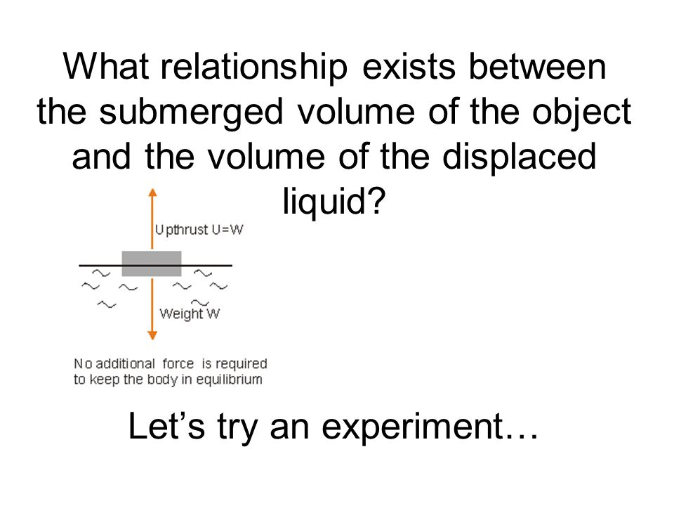 What relationship exists between the submerged volume of the object and the volume of the displaced liquid? Lets try an experiment…