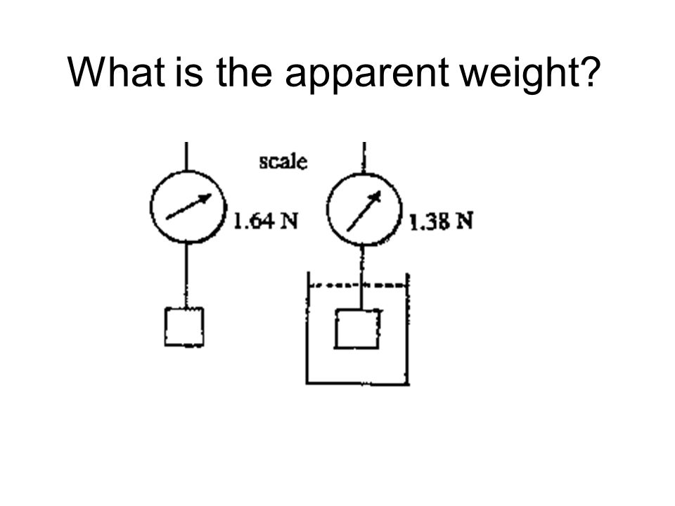 What is the apparent weight?