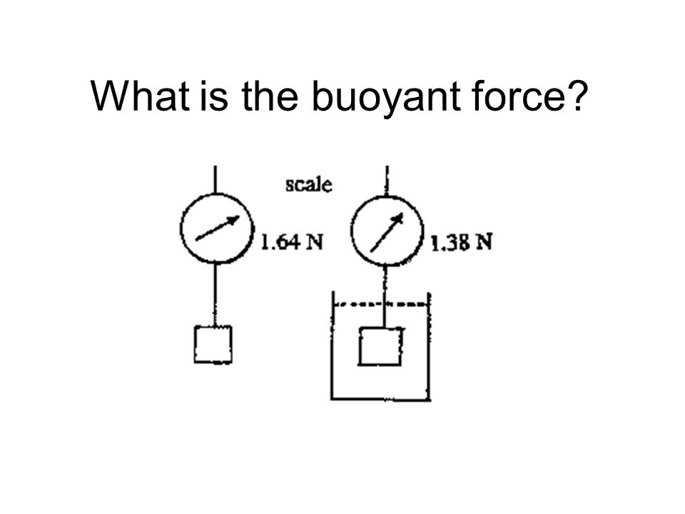 What is the buoyant force?