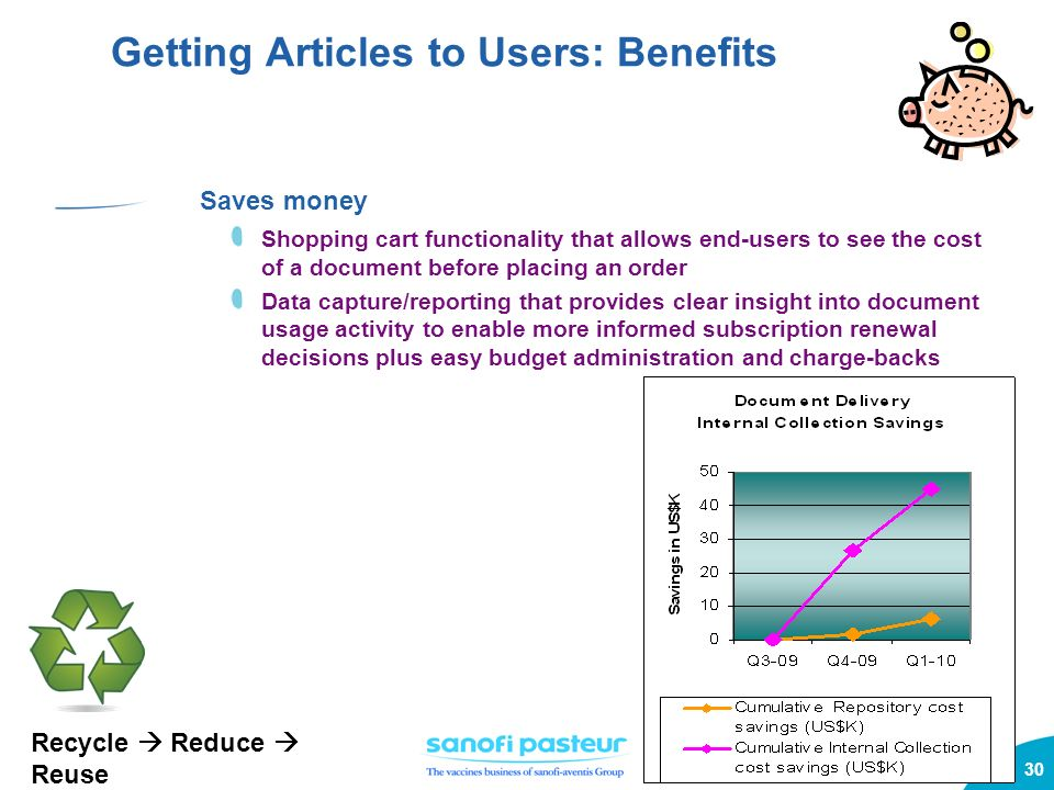 30 Getting Articles to Users: Benefits Saves money Shopping cart functionality that allows end-users to see the cost of a document before placing an o