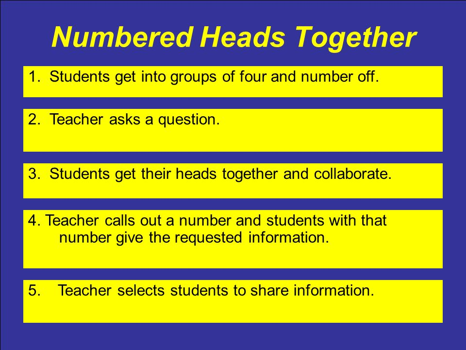 Numbered Heads Together 2. Teacher asks a question. 3. Students get their heads together and collaborate. 4. Teacher calls out a number and students w