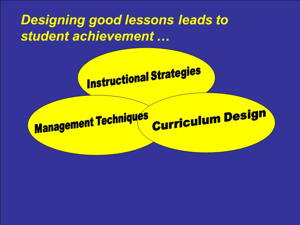 Designing good lessons leads to student achievement …