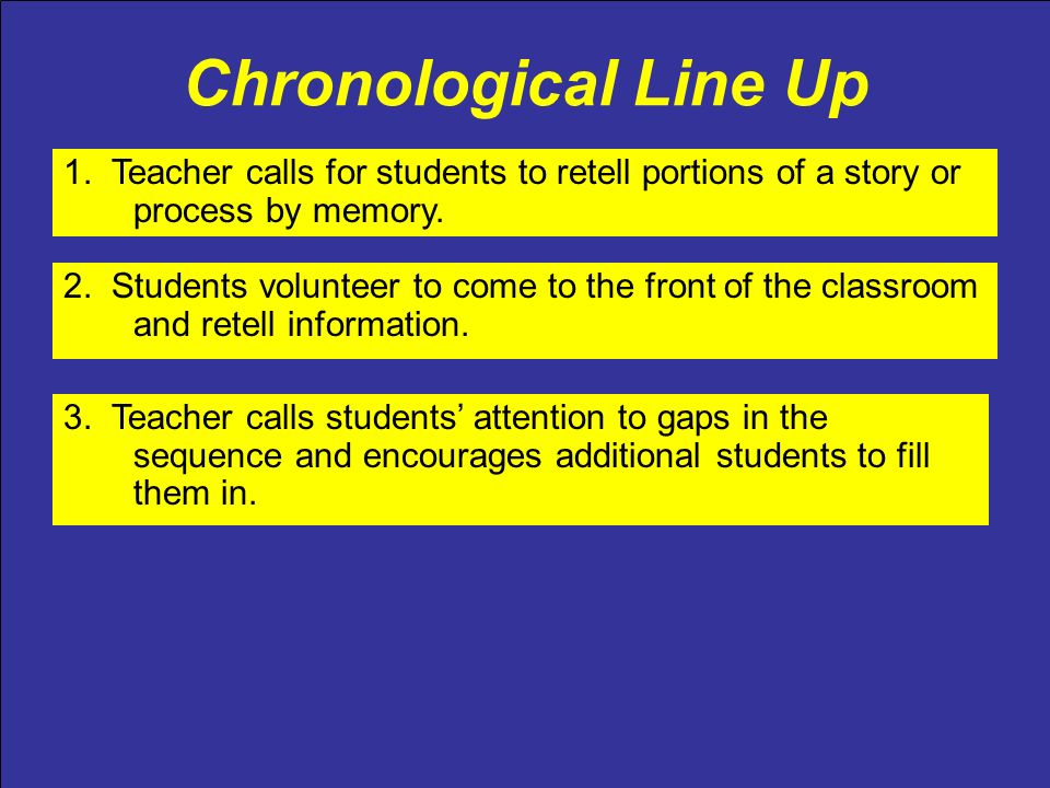 Chronological Line Up 2. Students volunteer to come to the front of the classroom and retell information. 3. Teacher calls students attention to gaps