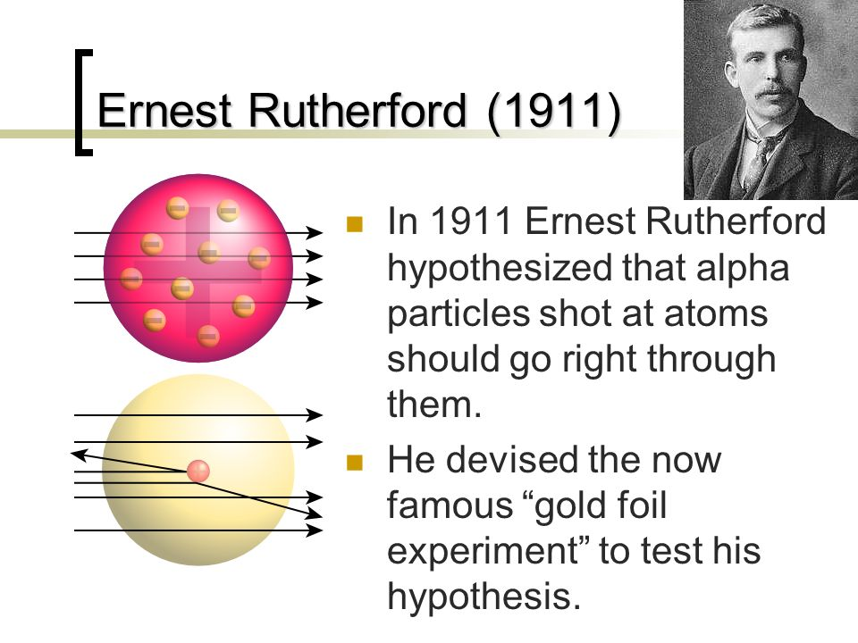 Ernest Rutherford (1911) In 1911 Ernest Rutherford hypothesized that alpha particles shot at atoms should go right through them. He devised the now fa