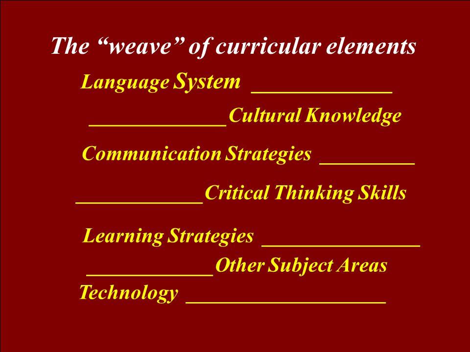 Communication ConnectionsCultures ComparisonsCommunities