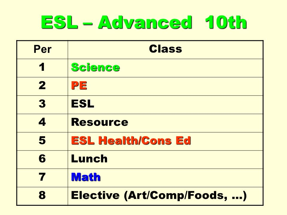 ESL – Advanced 10th Per Class 1Science 2PE 3ESL 4Resource 5 ESL Health/Cons Ed 6Lunch 7Math 8Elective (Art/Comp/Foods, …)