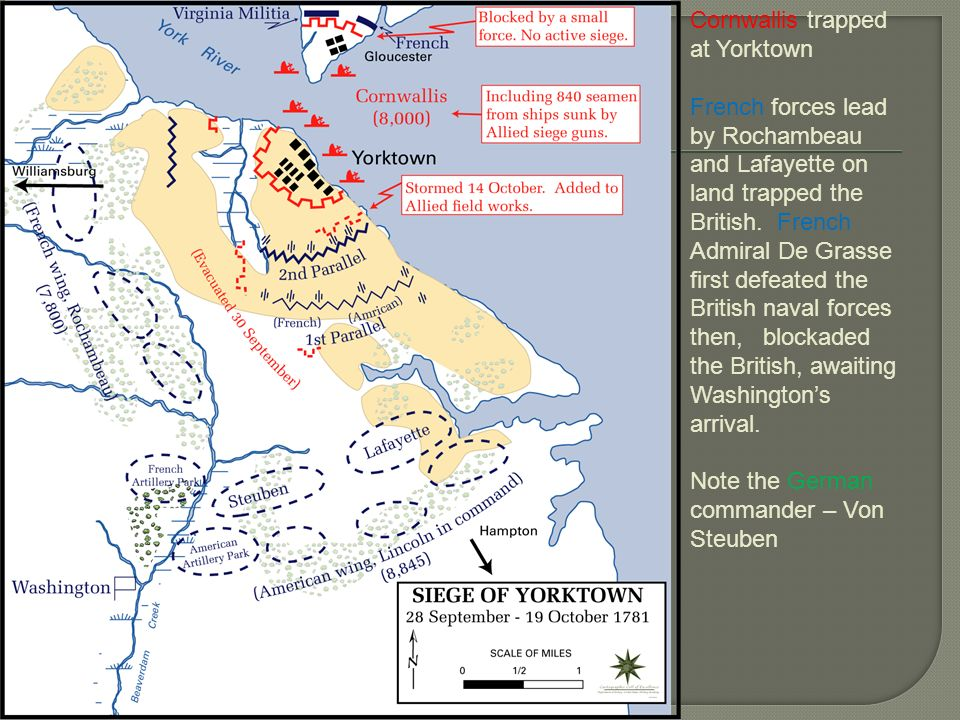 Cornwallis trapped at Yorktown French forces lead by Rochambeau and Lafayette on land trapped the British.