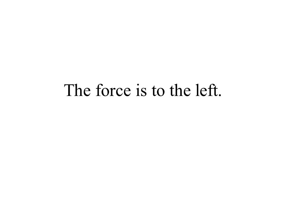 The force is to the left.