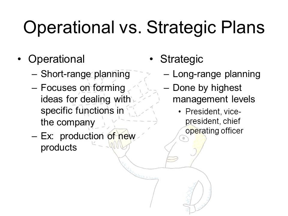 Operational vs. Strategic Plans Operational –Short-range planning –Focuses on forming ideas for dealing with specific functions in the company –Ex: pr