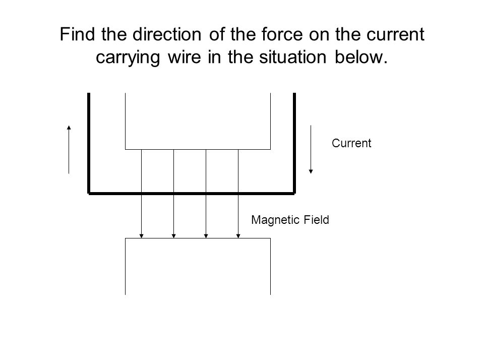 Find the direction of the force on the current carrying wire in the situation below. Current Magnetic Field