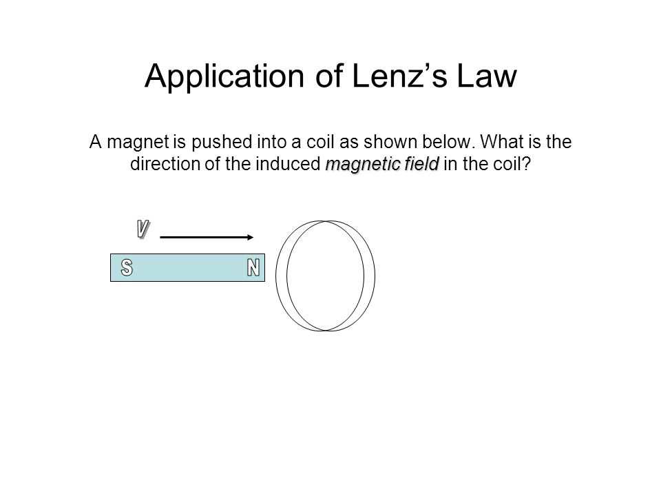 Application of Lenzs Law magnetic field A magnet is pushed into a coil as shown below. What is the direction of the induced magnetic field in the coil