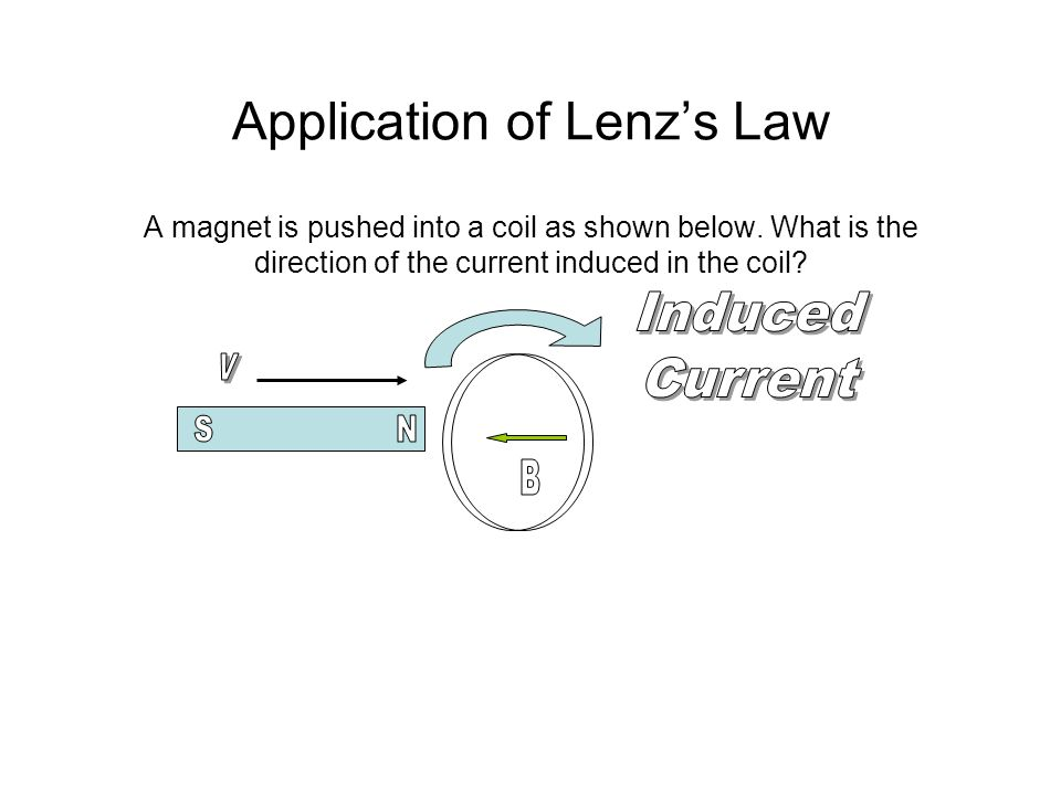 Application of Lenzs Law A magnet is pushed into a coil as shown below. What is the direction of the current induced in the coil?