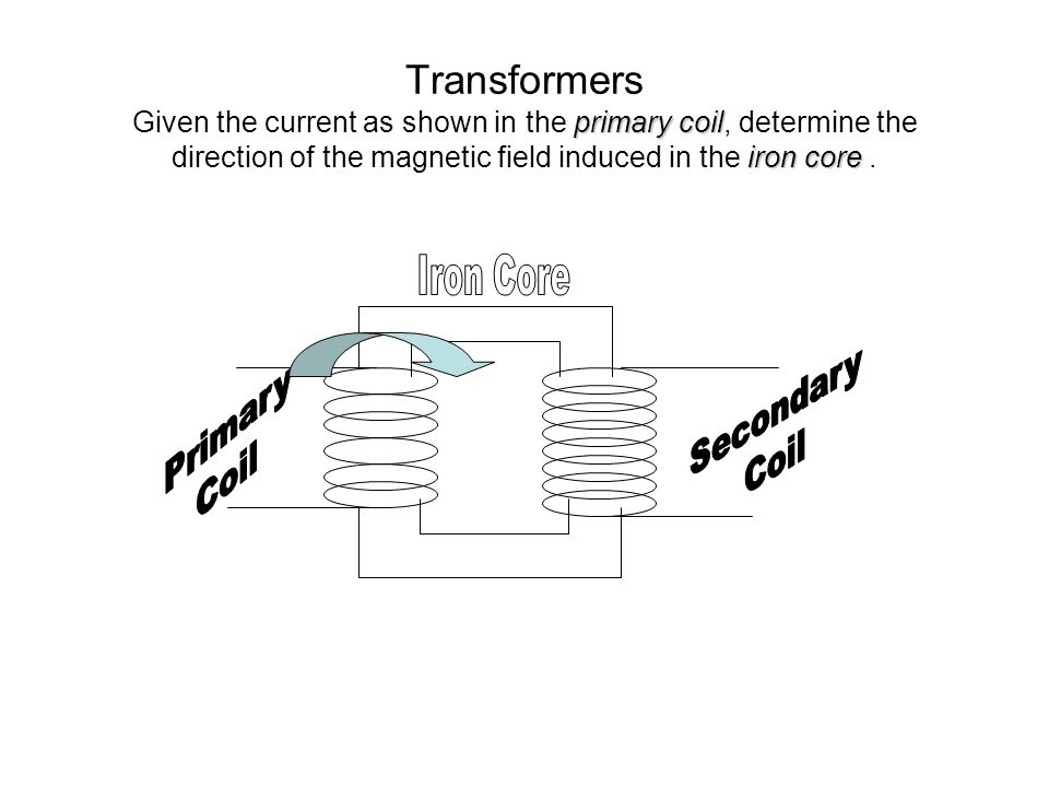 primary coil iron core Transformers Given the current as shown in the primary coil, determine the direction of the magnetic field induced in the iron